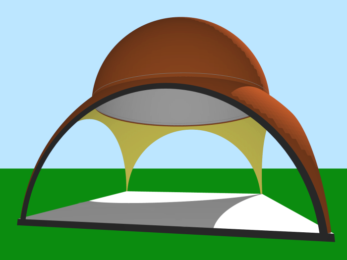 Illustration of a compound dome, with pendentive shown in yellow